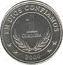 Nicaragua Real Estate coins